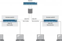 Hướng dẫn cấu hình chia VLan trên switch Juniper