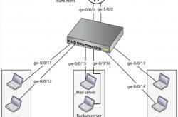 Hướng dẫn cấu hình Vlan trên Juniper Switch